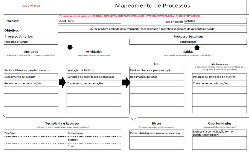 mapeamento-processos-requisito-4