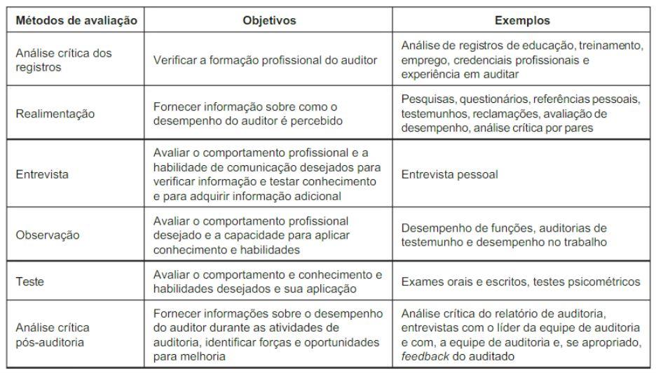 auditoria-amplitude-consultoria-iso-9001
