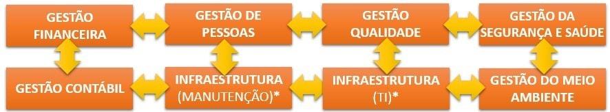 objetivo-qualidade-iso-9001-processo-2-min