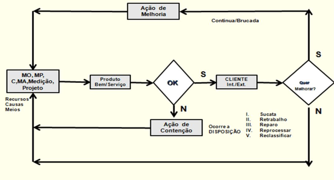 diagrama-qualidade-na-empresa-min