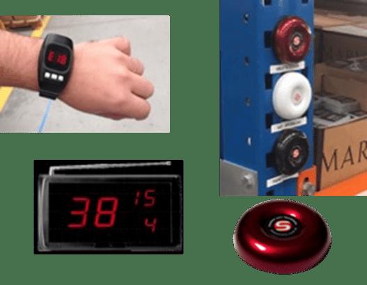sinalizador-lean-aumento-produtividade-min